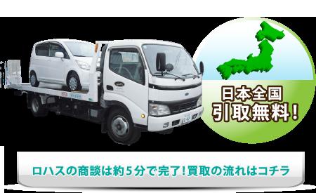 日本全国引き取り無料!ロハスの商談は約5分で完了!廃車買い取りの流れ